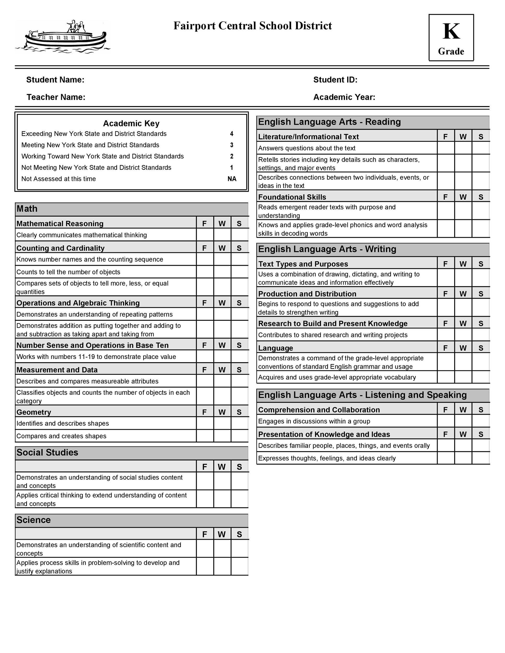 006 Incredible Junior High School Report Card Template Example Full