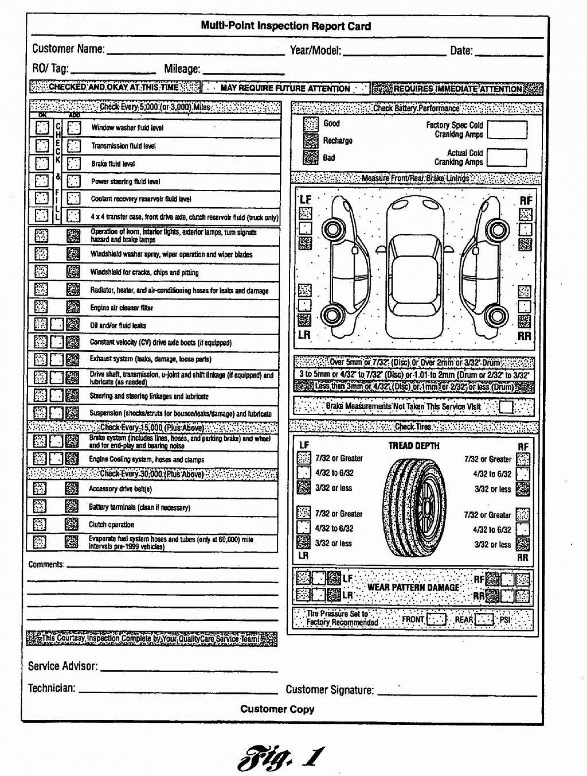 006 Magnificent Vehicle Inspection Form Template Example  Printable Pdf Word1920