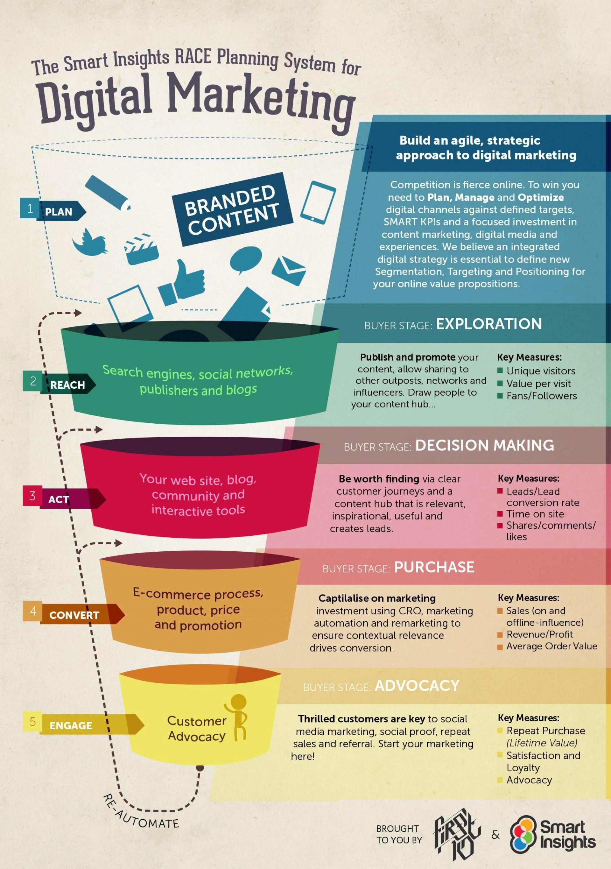 006 Marvelou Digital Marketing Busines Plan Sample High Definition  Template1920