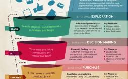 006 Marvelou Digital Marketing Busines Plan Sample High Definition  Template