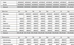 006 Marvelou Excel Busines Budget Template Picture  Small Monthly Yearly Free Spreadsheet