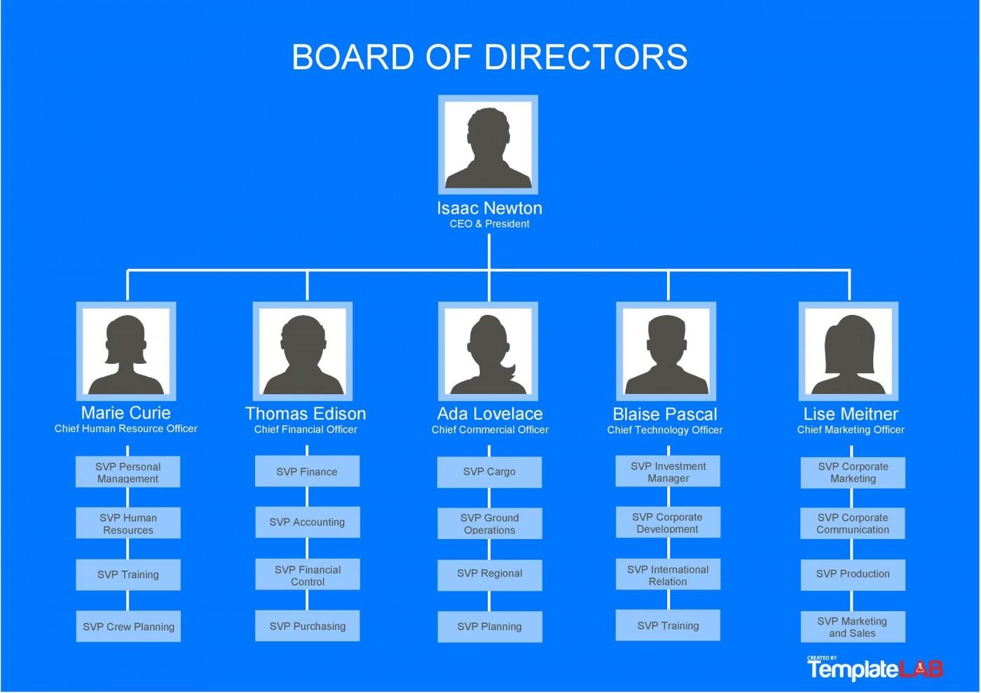 006 Marvelou Organizational Chart In Microsoft Powerpoint 2010 Sample 1400