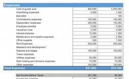 006 Outstanding Monthly Income Statement Format Excel Free Download Inspiration