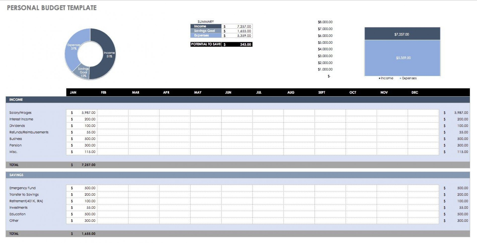 006 Outstanding Personal Budgeting Template Excel Image  Finance Free Expense Tracker Spreadsheet1920