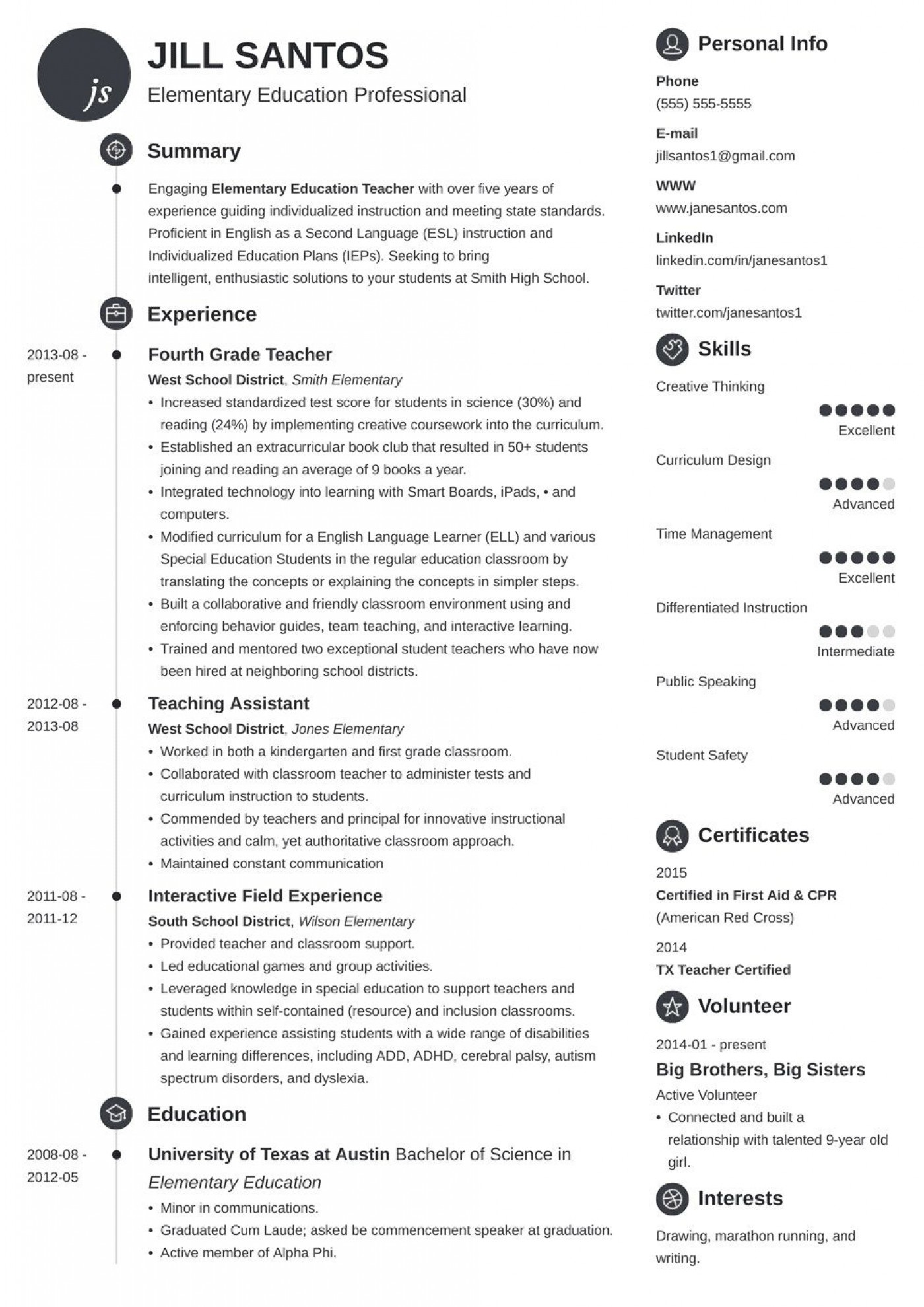 006 Outstanding Resume Template For Teaching Idea  Example Assistant Cv Uk Job1400