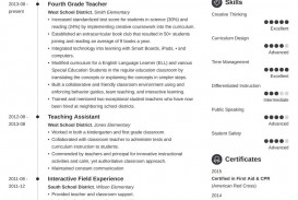 006 Outstanding Resume Template For Teaching Idea  Example Assistant Cv Uk Job