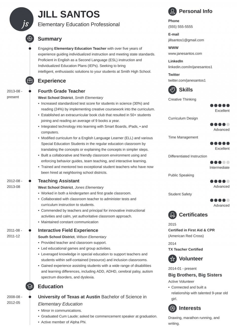 006 Outstanding Resume Template For Teaching Idea  Example Assistant Cv Uk Job960