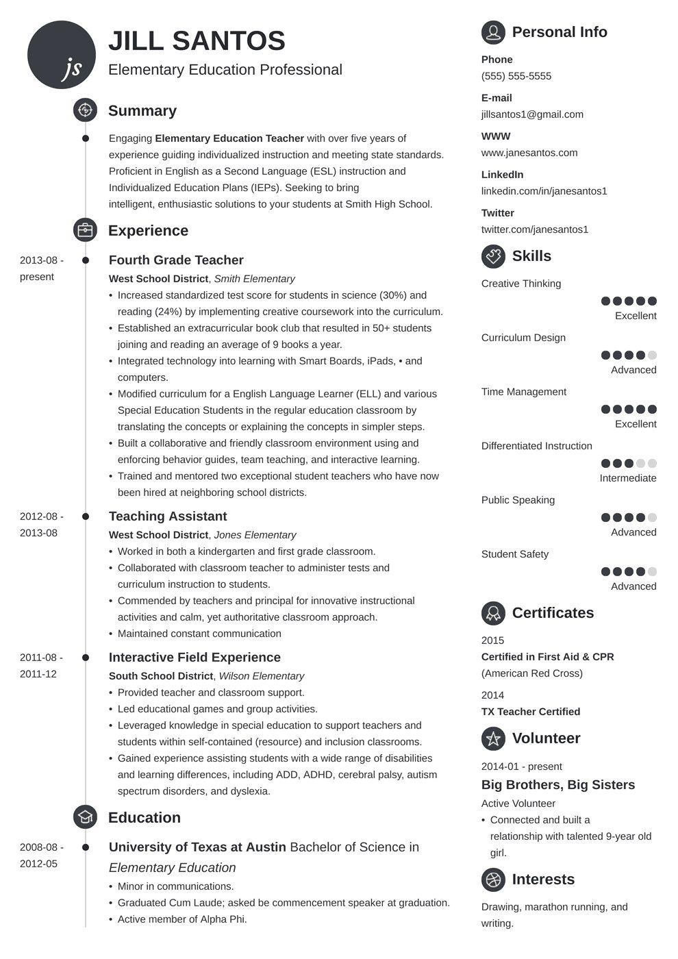 006 Outstanding Resume Template For Teaching Idea  Example Assistant Cv Uk JobFull