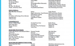 006 Phenomenal Musical Theater Resume Template Word Highest Quality  Theatre