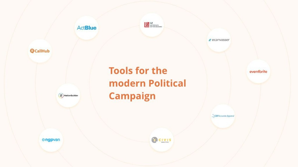 006 Phenomenal Political Campaign Plan Template Highest Clarity  Pdf Outline WordLarge