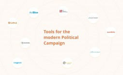 006 Phenomenal Political Campaign Plan Template Highest Clarity  Pdf Outline Word