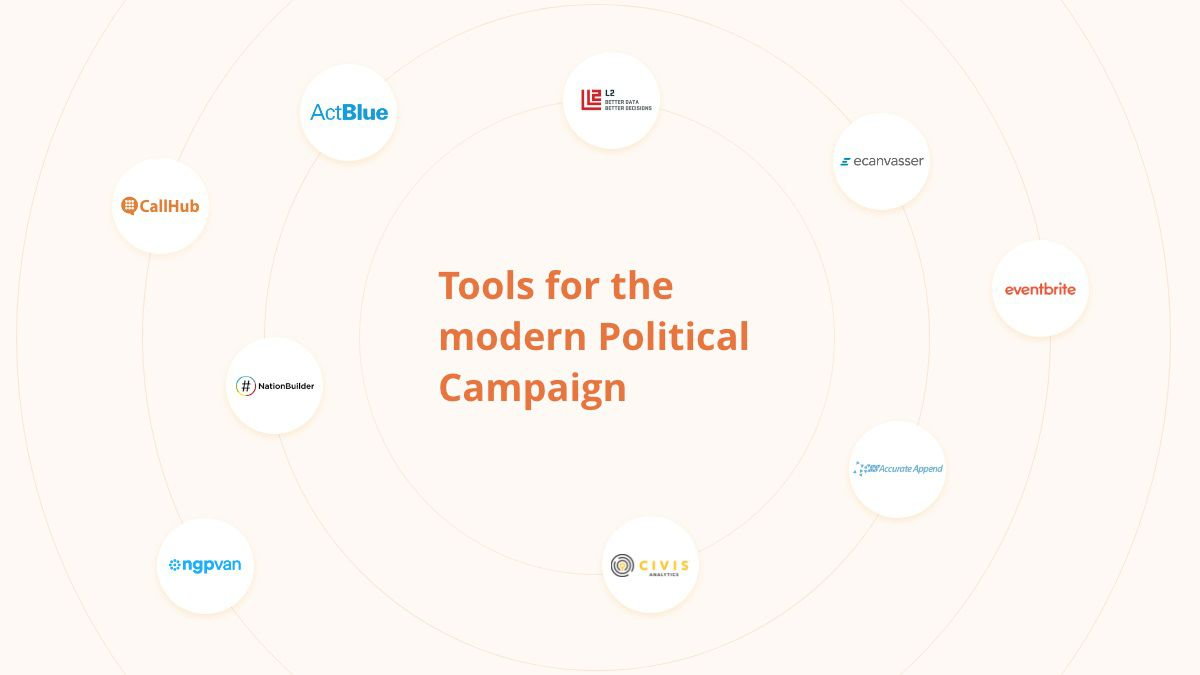 006 Phenomenal Political Campaign Plan Template Highest Clarity  Pdf Outline WordFull