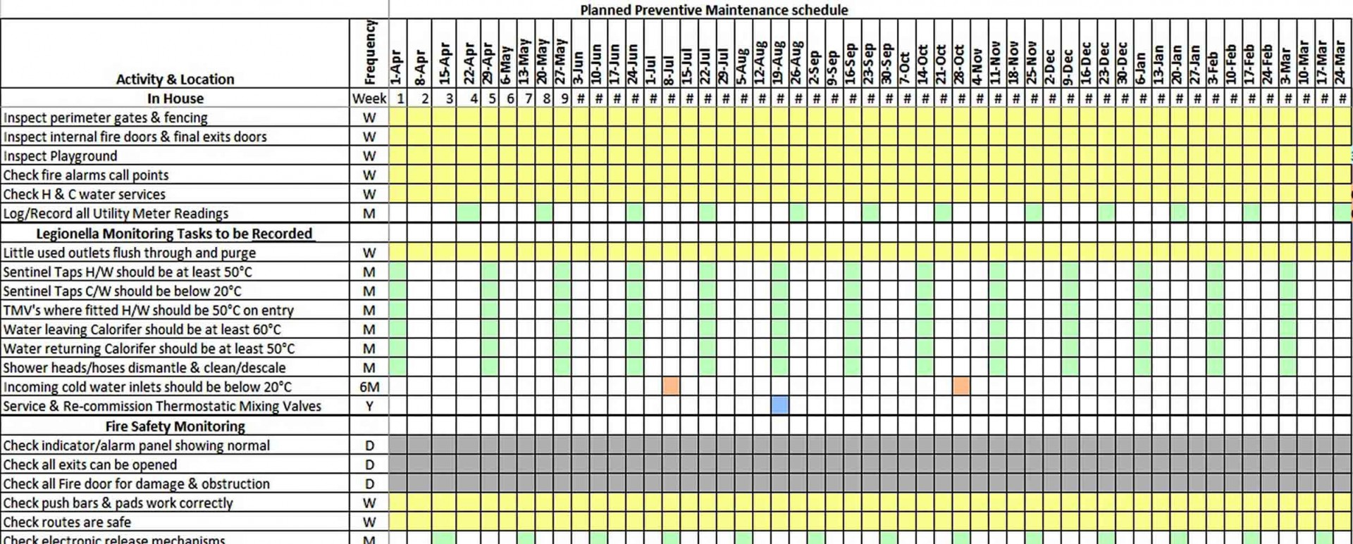Preventive Maintenance Schedule Template Excel Addictionary