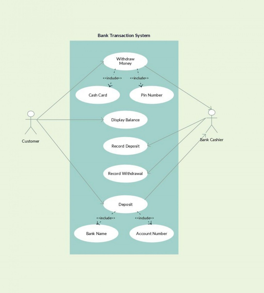 006 Phenomenal Use Case Diagram Template Visio 2010 Idea  Uml Model Download ClasLarge