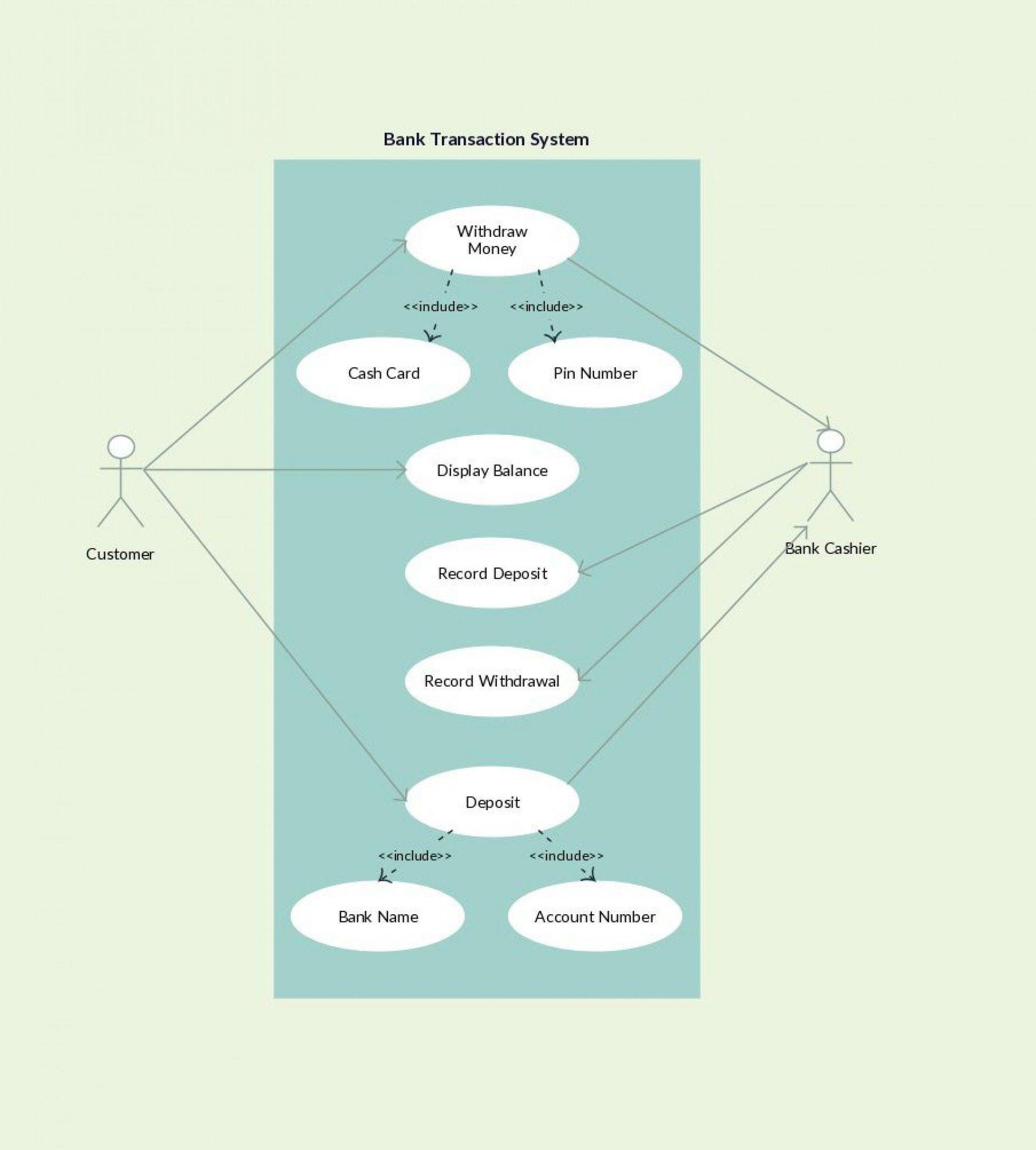 006 Phenomenal Use Case Diagram Template Visio 2010 Idea  Uml Model Download ClasFull