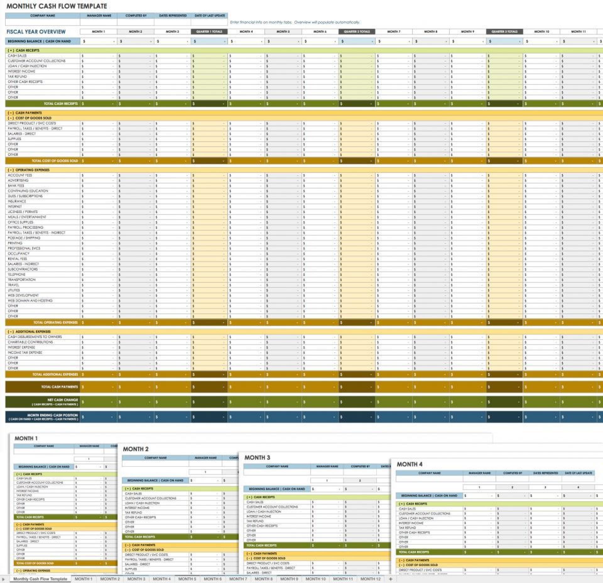 006 Remarkable Cash Flow Sample Excel Image  Spreadsheet Free Forecast Template1920