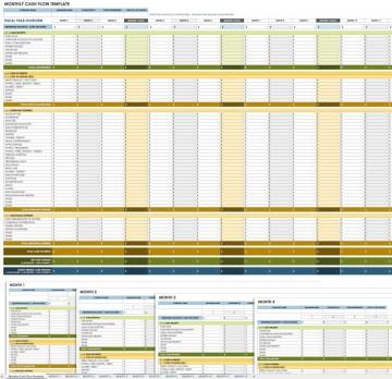 006 Remarkable Cash Flow Sample Excel Image  Spreadsheet Free Forecast Template360