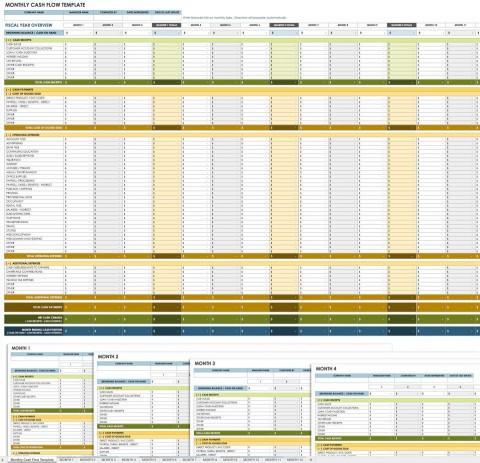 006 Remarkable Cash Flow Sample Excel Image  Spreadsheet Free Forecast Template480