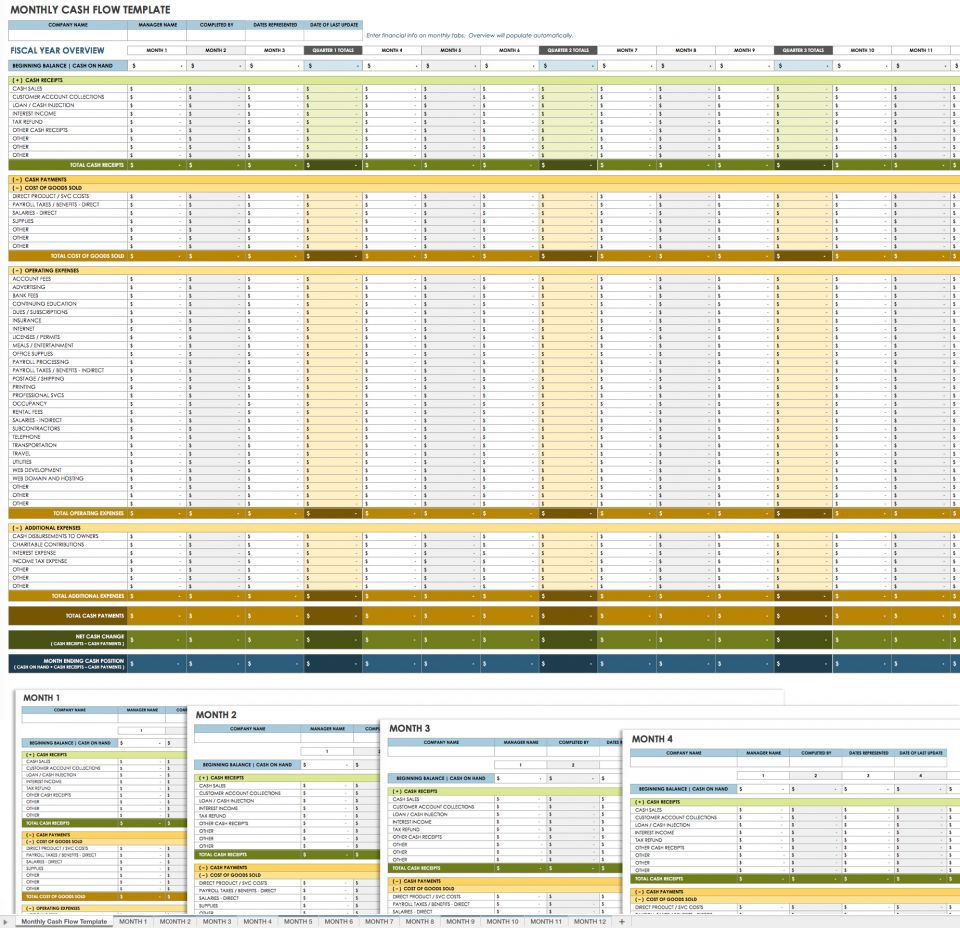 006 Remarkable Cash Flow Sample Excel Image  Spreadsheet Free Forecast TemplateFull