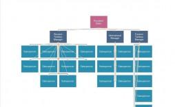 006 Sensational Free Organizational Chart Template Word 2007 Design