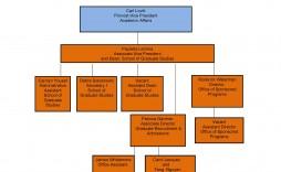 006 Sensational Organization Chart Template Word 2013 Picture  Organizational Free Microsoft