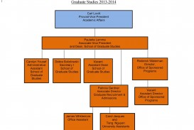 006 Sensational Organization Chart Template Word 2013 Picture  Organizational Free In Microsoft