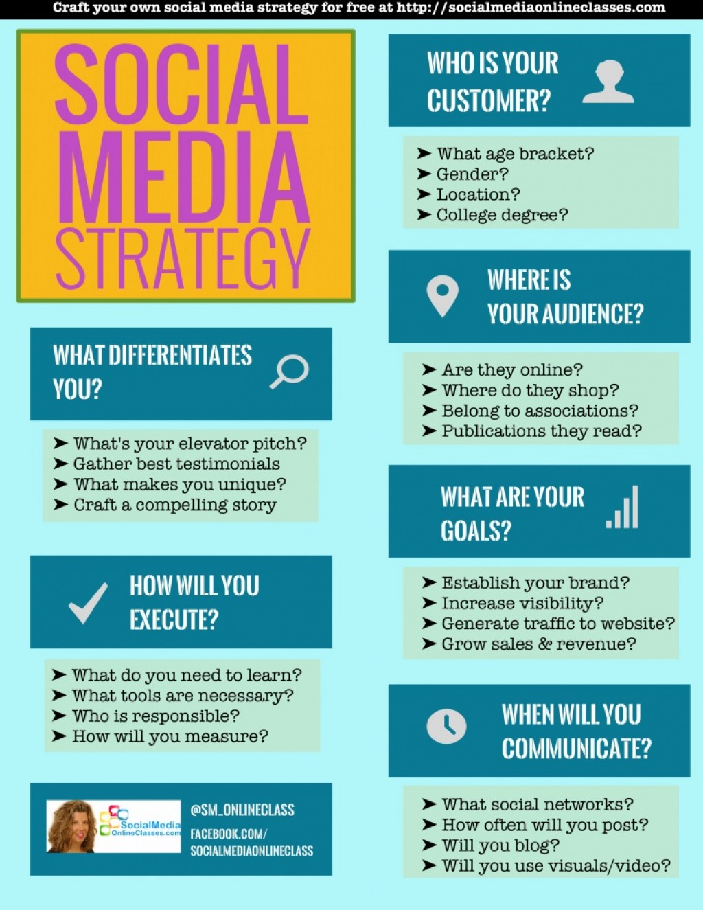006 Sensational Social Media Strategy Template Pdf Photo  Sample ContentLarge