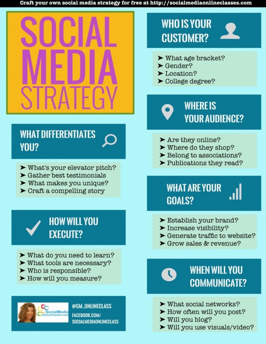 006 Sensational Social Media Strategy Template Pdf Photo  Marketing Plan Sample