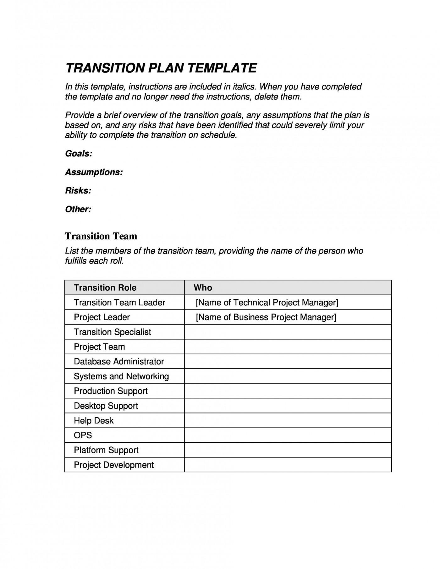 006 Sensational Software Project Transition Plan Sample Highest Quality  Template Excel1400