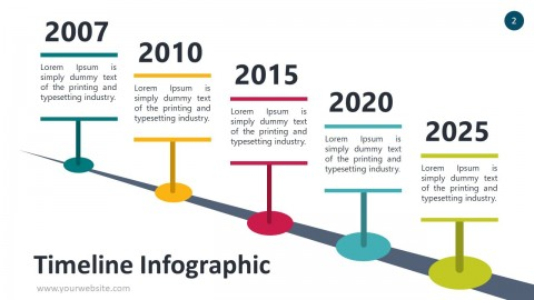 006 Sensational Timeline Infographic Template Powerpoint Download Idea  Free480