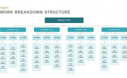 006 Sensational Work Breakdown Structure Template Photo  Templates Example For Project Management Excel Download Software