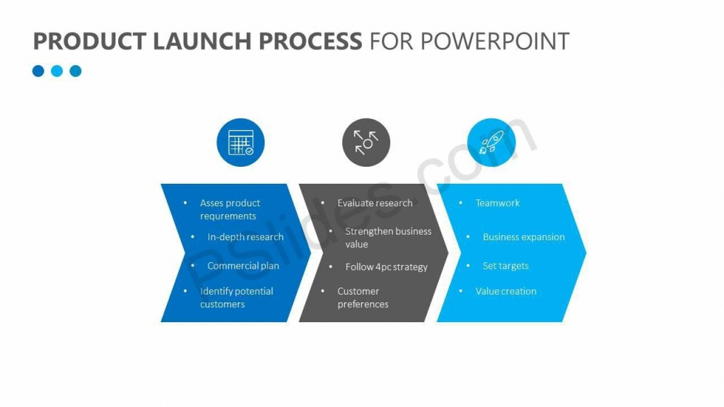 006 Shocking Product Launch Plan Powerpoint Template Free Concept Large
