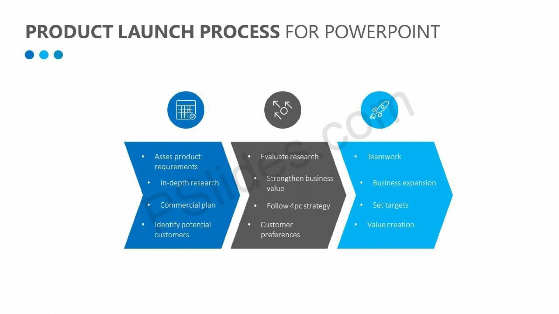 006 Shocking Product Launch Plan Powerpoint Template Free Concept 1920