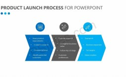 006 Shocking Product Launch Plan Powerpoint Template Free Concept