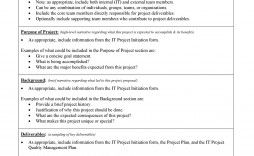006 Shocking Project Scope Management Plan Template Free High Definition
