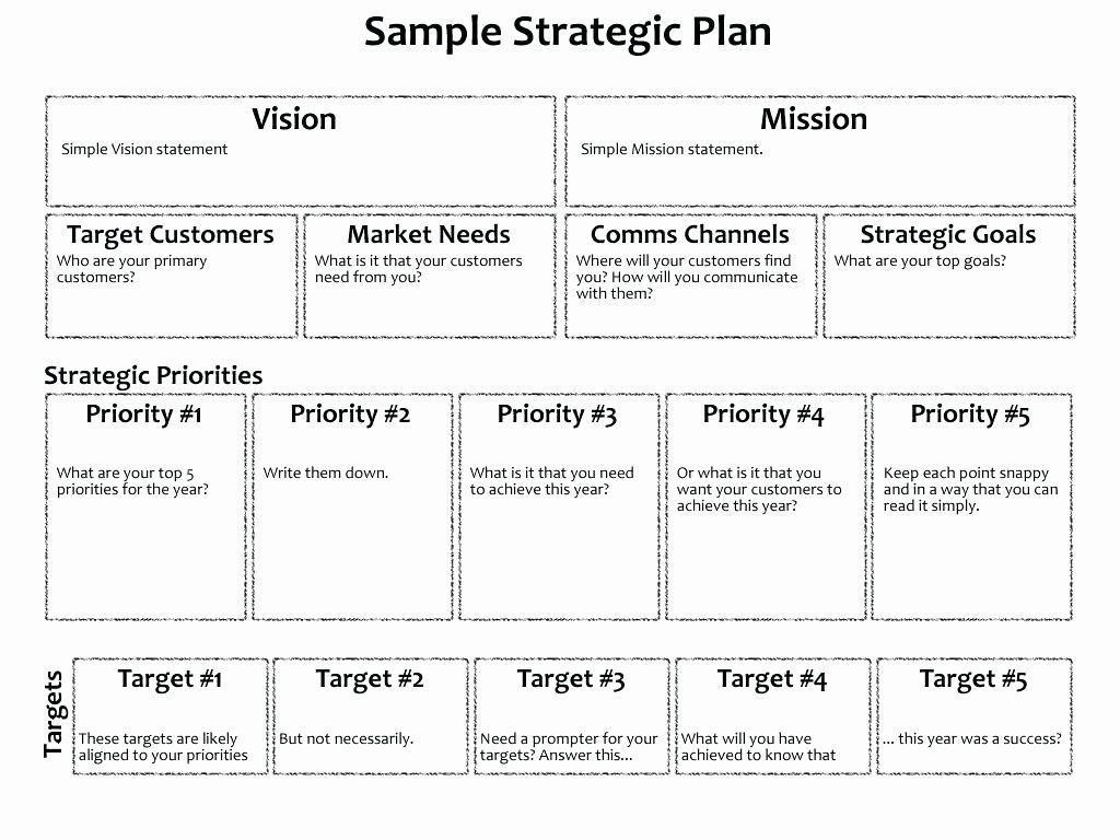 006 Shocking Strategic Busines Plan Template Highest Quality  Templates Free ExampleFull