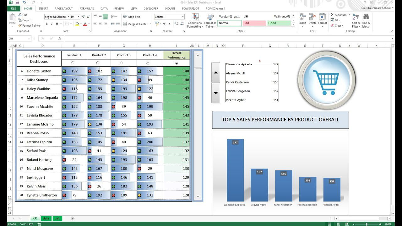 006 Simple Excel Dashboard Example Free Download Photo Full