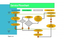 006 Singular Flow Chart Template Excel Free High Resolution  Blank For Download