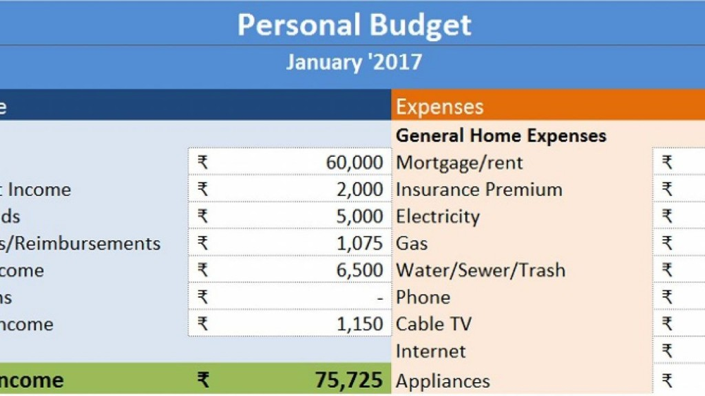 006 Singular Personal Expense Spreadsheet Excel Template High Definition  Monthly BudgetLarge