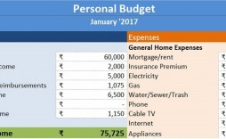 006 Singular Personal Expense Spreadsheet Excel Template High Definition  Monthly Budget
