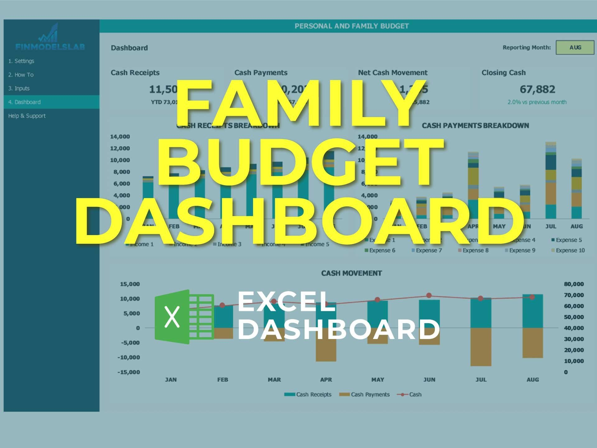 006 Singular Personal Spending Excel Template Picture  Best Budget Planner Free Finance1920