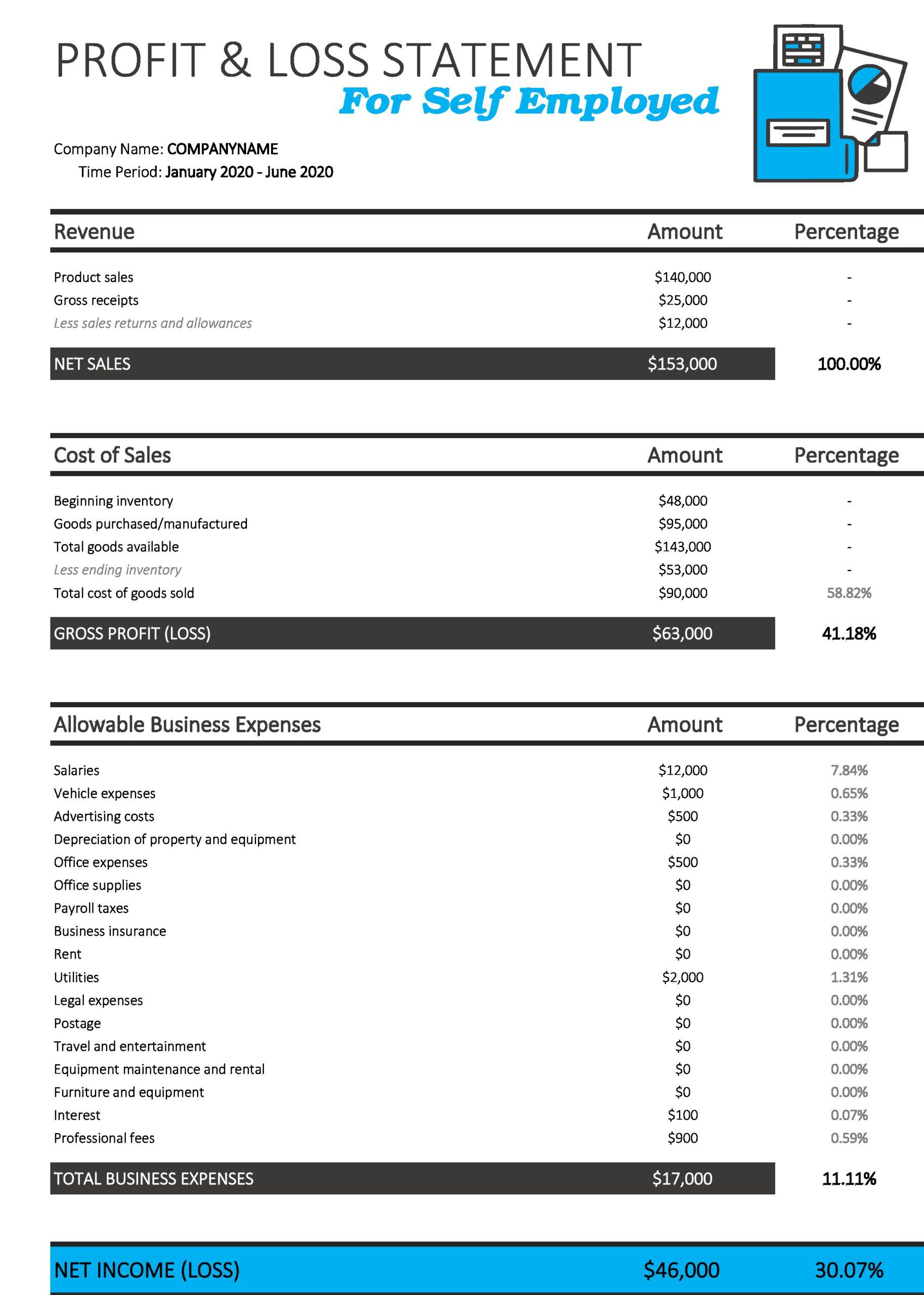 006 Singular Simple Profit And Los Statement Template For Self Employed Highest Quality  FreeFull