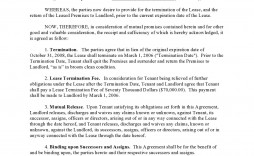 006 Singular Template For Terminating A Lease Agreement Highest Quality  Sample Letter Rental