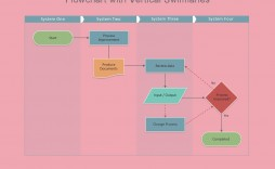 006 Striking Swimlane Proces Map Template Excel Design