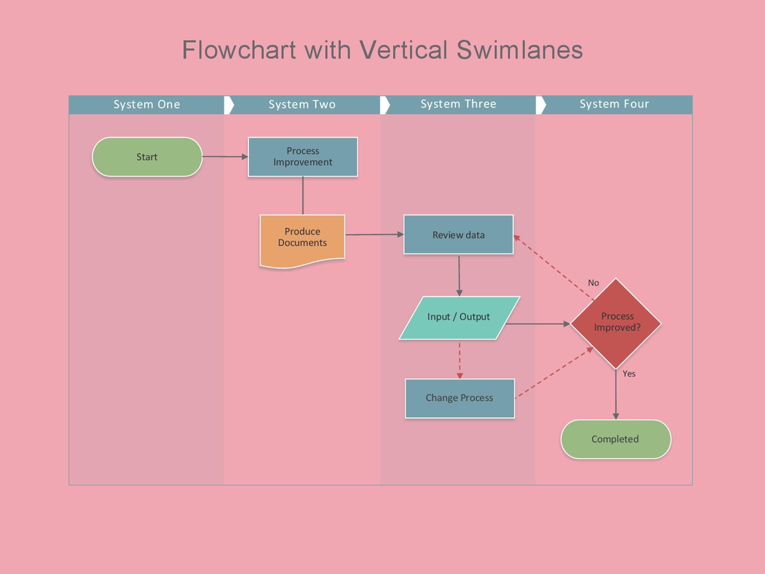 006 Striking Swimlane Proces Map Template Excel Design Full
