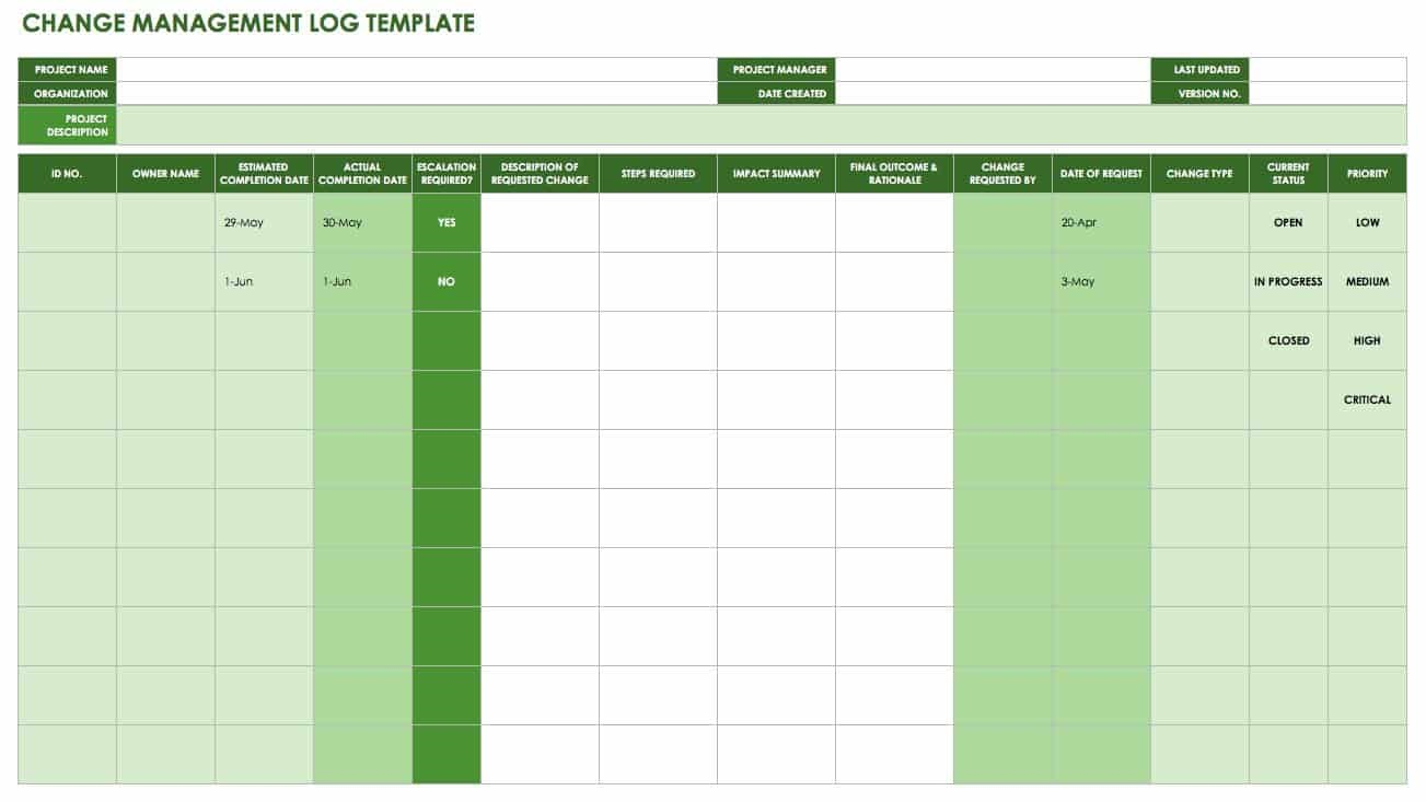 006 Stunning Change Management Proces Template Photo Full
