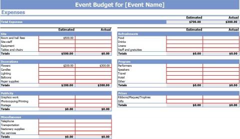 006 Stunning Event Planning Budget Worksheet Template Image  Free Download Planner Spreadsheet480