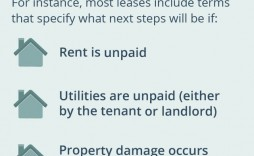 006 Stunning Flat Rental Contract Template Free Photo