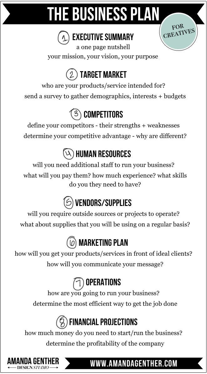 006 Stunning Marketing Busines Plan Format Highest Clarity  Template For Small FreeFull