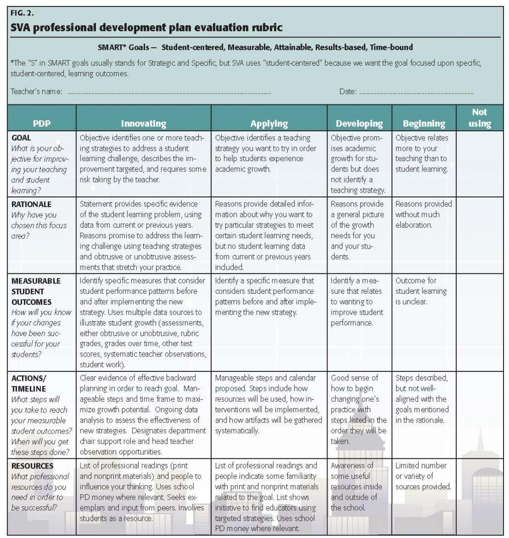 006 Stunning Professional Development Plan Template For School Image  Schools Example Teaching AssistantLarge